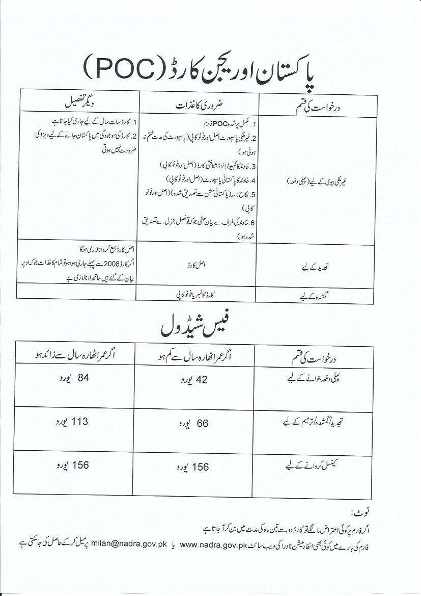 FAQ - Consulate General Of Pakistan,Milan Italy